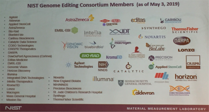 COBO Technologies Member of the NIST Genome Editing Consortium in US